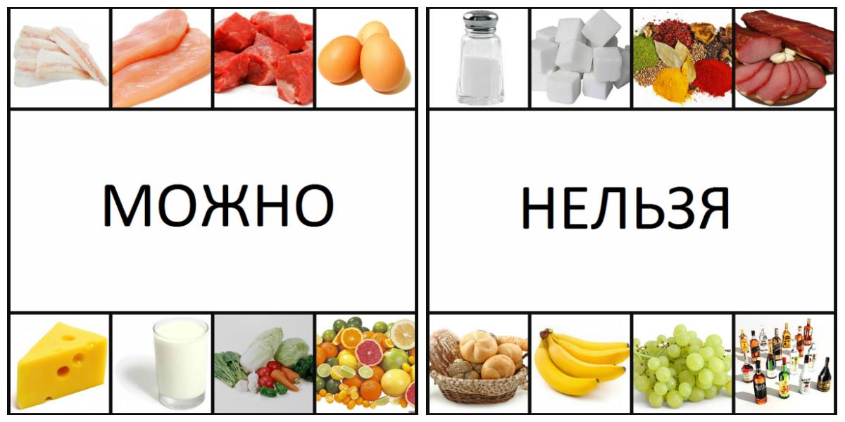 Диета на паровых овощах меню