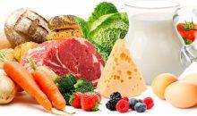 Продукты и инсулиновый индекс